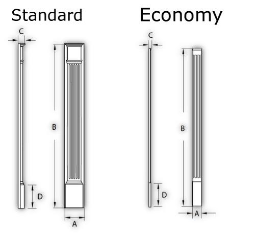 Fypon Polyurethane Adjustable Fluted Pilaster Profile