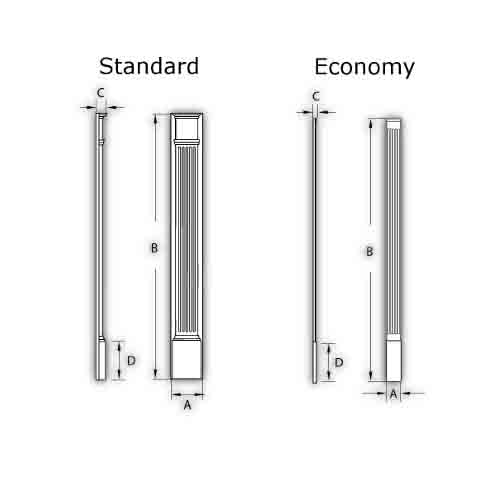 Fypon Polyurethane Fluted Pilasters 1 Pair From