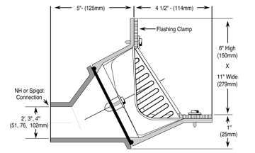 sizing roof scuppers  u0026 pipe size     sc 1 st hy