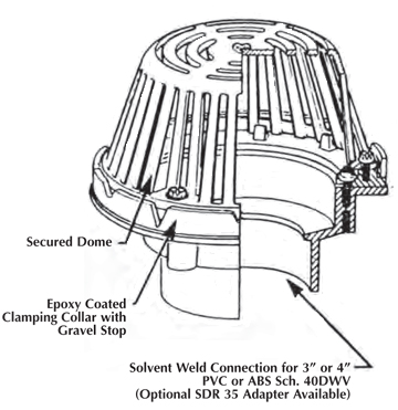 roof drain body roof green wiring diagram