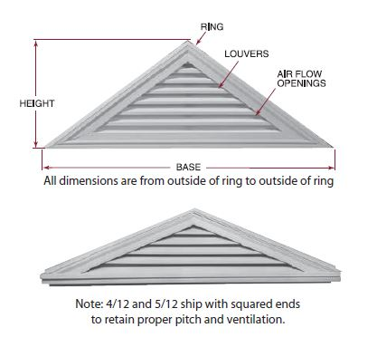 Triangular Gable Vents 3 12 Roof Pitch Mid America