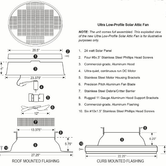 24 Watt Black Natural Light Solar Attic Fan Vent Roof Mount