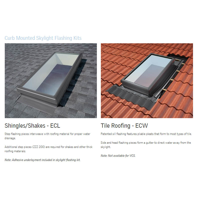 Velux Fcm Curb Mounted Fixed Skylight